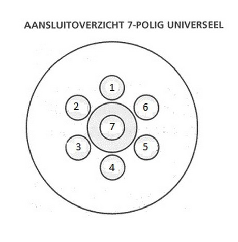 7-polige stekker stekkerschema's Aanhangwagens Zuid-Holland